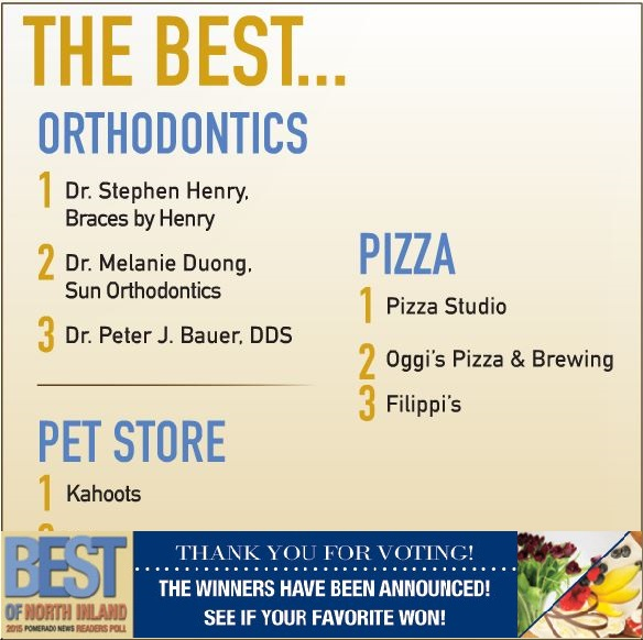 #1 Best Orthodontist Award 2015- Braces by Henry